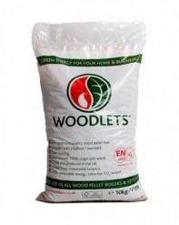 Woodlets 1/4 Pallet Wood Pellets Image